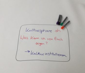 kultursphäre.sh Konzeptionsworkshop am 20. Februar 2017 in Kiel